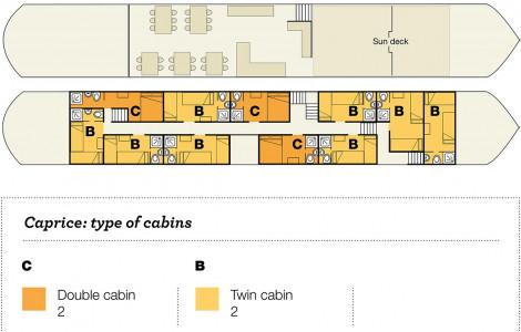Caprice - Deck plan